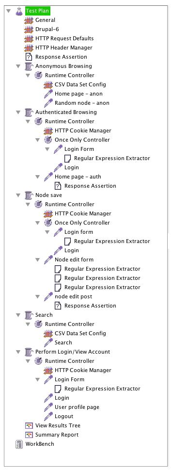 A JMeter test plan for Drupal   Metal Toad