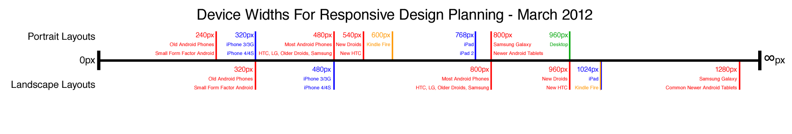 Responsive-Widths_0.png