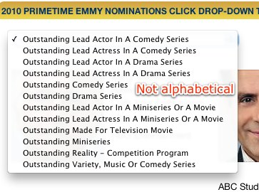 Emmys reordered taxonomies
