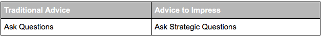 Ask Strategic Questions