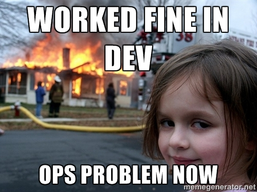 Worked Fine in Dev, Ops Problem Now