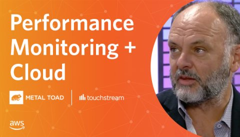Performance Monitoring + Cloud Artwork