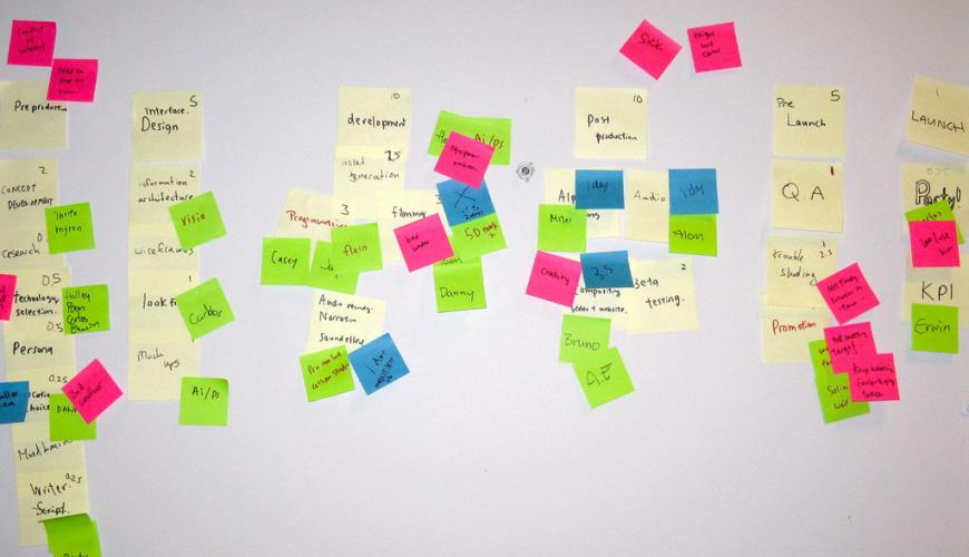 Cluttered Agile board
